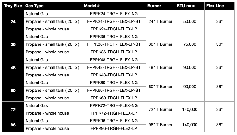 HPC Trough Flame Sensing Kit Specifications