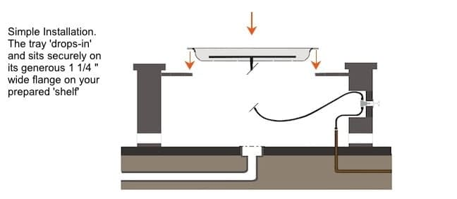 diagram-showing-how-a-drop-in-tray-fits.jpg