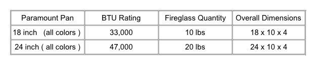 Paramount Burner Specifications