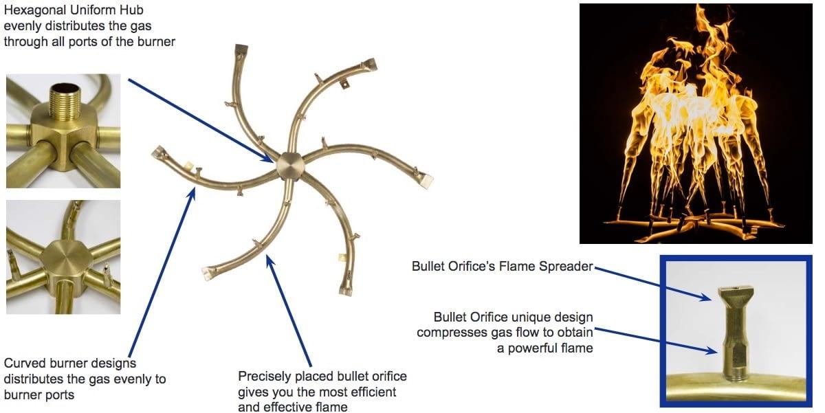 Bullet Burner Details