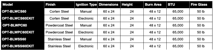 Billow Specifications Table