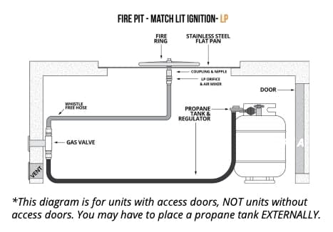 Catalina Fire Pit Gas Tank Access Door