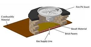 Fire Pit Deck Insulation Kit