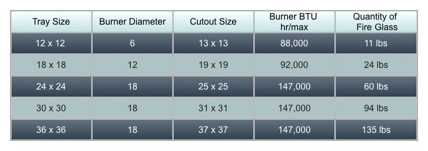 Square Drop In Tray Specifications